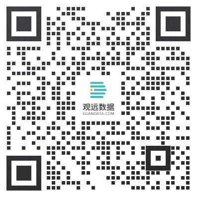 掃描二維碼(ma)